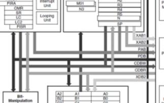 馬達控制MCU模塊TWR-56F8257的主要特點性能及應用電路分析