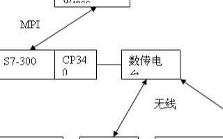 基于S7-300和S7-200在滨州污水处理厂自动化监控系统中的应用