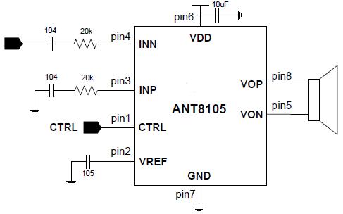 5W超低频高信噪比单声道音频功效芯片ANT8105