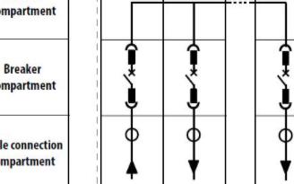 利用光纤传感器来检测弧光事件在中压电网中的应用