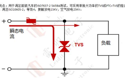 簡述邊緣計算網關的接口保護設計