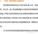 简述5G网络设备芯片:国产化现状及展望
