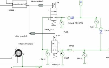 基于Ansoft虚拟设计平台在汽车电子设计中应用分析