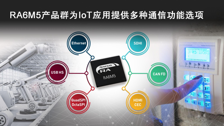 瑞薩電子推出全新RA6M5產品群  Arm Cortex M33內核RA6系列主流MCU產品線趨于完整