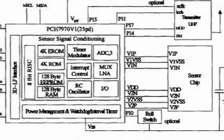 基于多傳感器信息融合技術的應用研究和設計開發