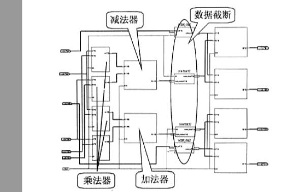 如何使用FPGA实现全并行结构FFT