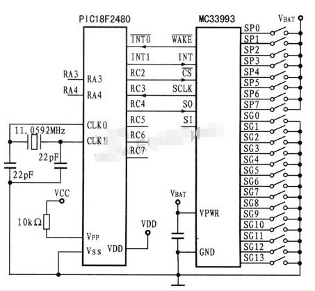 基于多路開關檢測器件MC33993實現開關檢測電路的設計方案