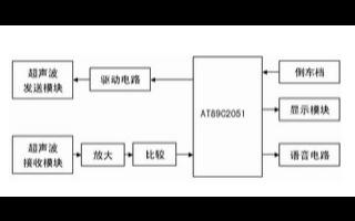 基于AT89C2051單片機和超聲技術實現倒車防撞雷達系統的設計