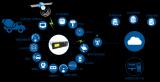 华宝科技智能商砼车监控解决方案