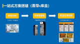 英特尔智能机器人张江峰会暨战略合作签约仪式举办