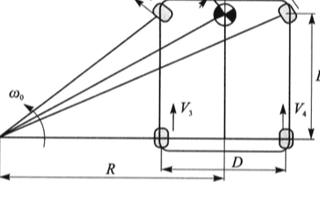 基于ARTXl66的電子差速算法實驗平臺的設計與驗證分析