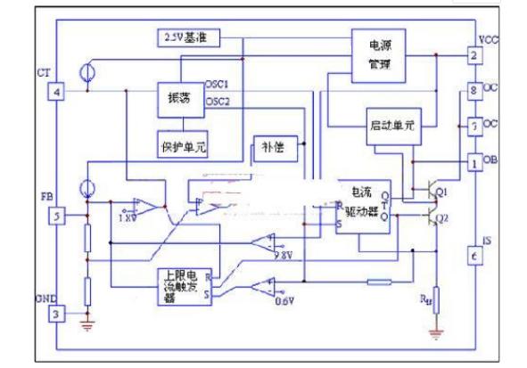 探究電流模式PWM控制器滿足綠色電源設計需求