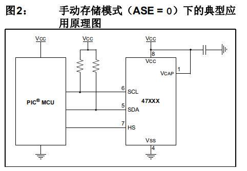 Microchip I2C EERAM器件的推荐使用方法