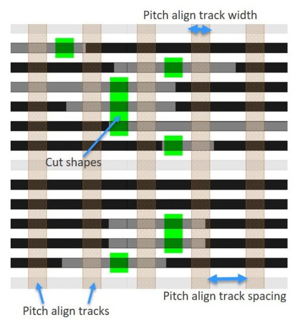 SAMP入门系列:剪切蒙版形状的放置和分解规则(下)