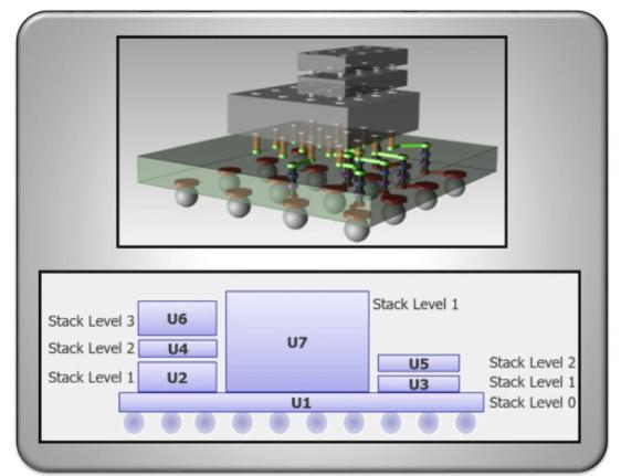 探索高級IC封裝設計的相互關聯(上)