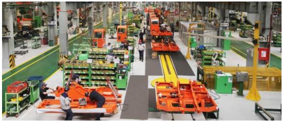 業務自動化,斗山的市場制勝之道