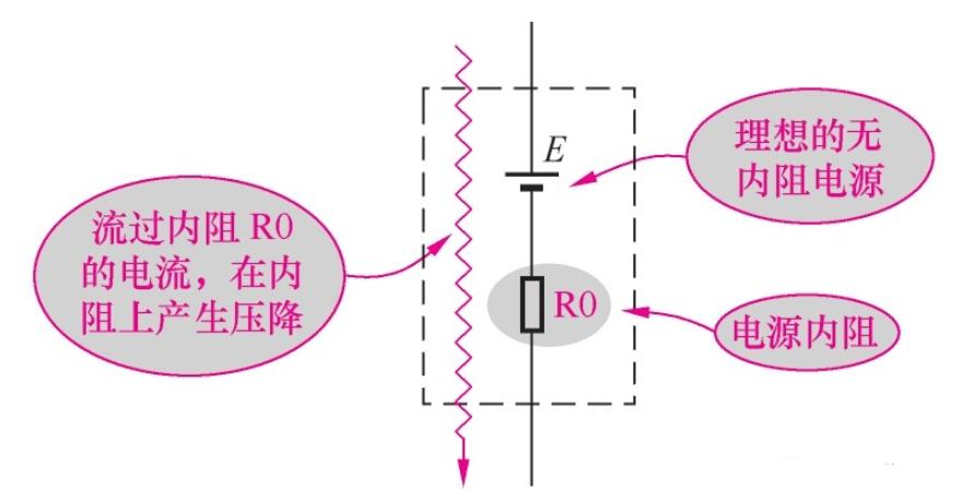 多級放大器設置退耦電路原因解析