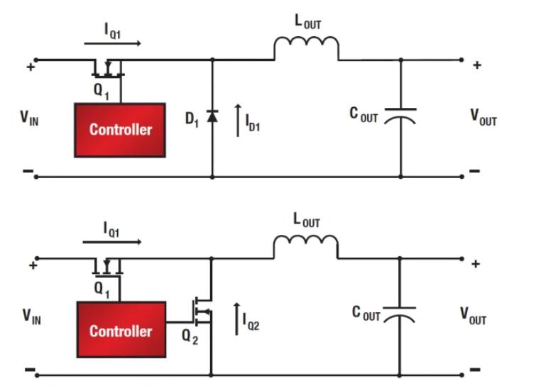 可以提高开关电源(SMPS)效率的技术有哪些?