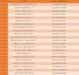 上海库茂机器人入选上海市第二批产教融合型试点企业