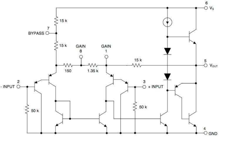 基于LM386音頻放大器的無線電接收器設計方案