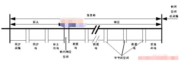 用于分布式电子系统控制中的LIN总线的应用设计