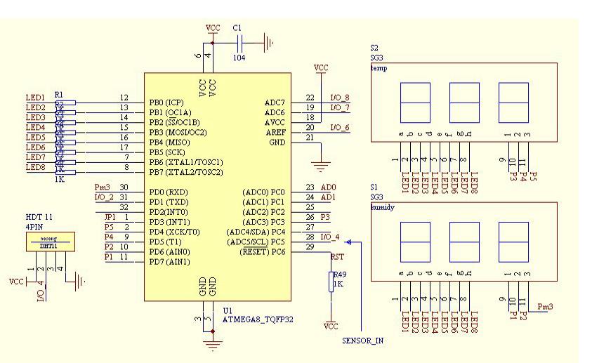 DHT11數字濕溫度傳感器的原理和應用范例