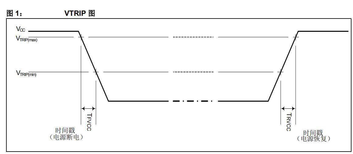 Microchip串行RTCC器件的建议用法