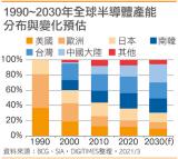 半导体一周要闻:上海集成电路装备材料产业创新中心有限公司注册资本增幅达647.06%