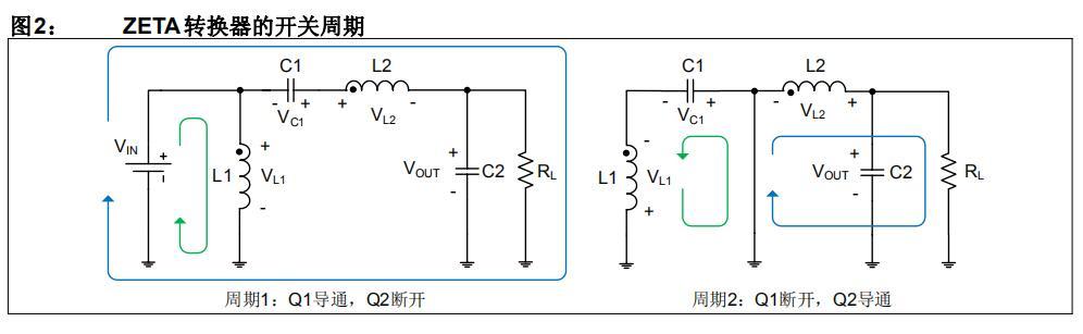采用反相SEPIC拓扑的高功率CC/CV电池充电器