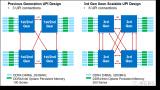 CPU在人工智能應用中有什么獨特優勢?