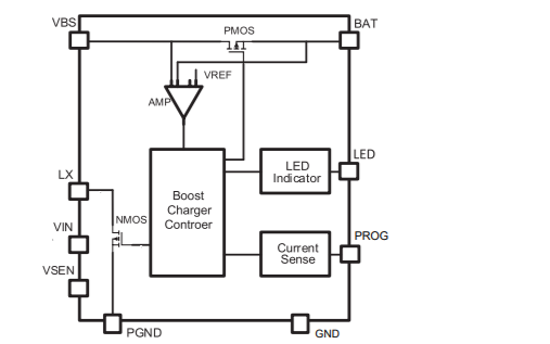 FS4059A输入升压型双节锂电池充电管理芯片的数据手册免费下载