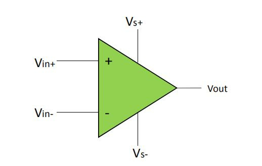 SAM L10/SAM L11中的运放作为ADC增益放大器
