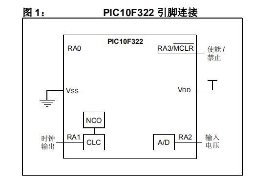 具有线性频率输出的压控振荡器
