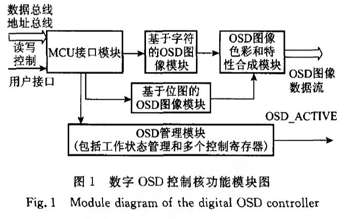 如何使用FPGA实现数字在屏幕显示控制核的设计