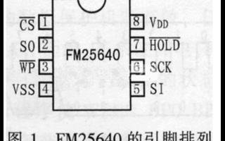 基于单片机和FM25640存储器实现汽车行驶记录仪的设计
