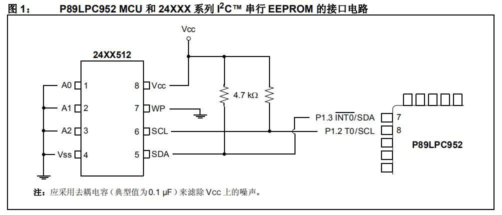 实现8051MCU与I2C串行EEPROM的接口