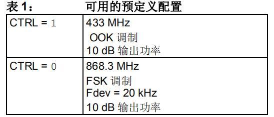 采用集成Sub-GHz發射器的PIC12LF1840T48A單片機