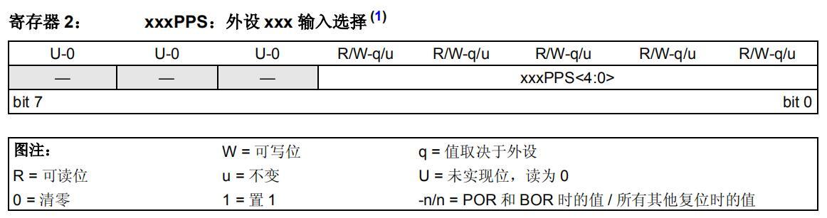 使用外设引脚选择PPS扩展8位数字通信技术简介