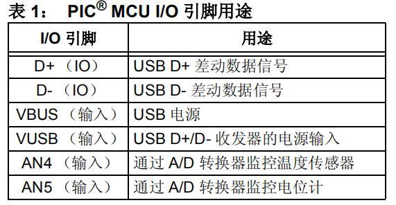 嵌入式设备上的USB通用功能