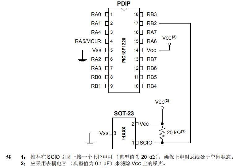 PIC18 MCU与兼容UNI/O总线的串行EEPROM的接口设计
