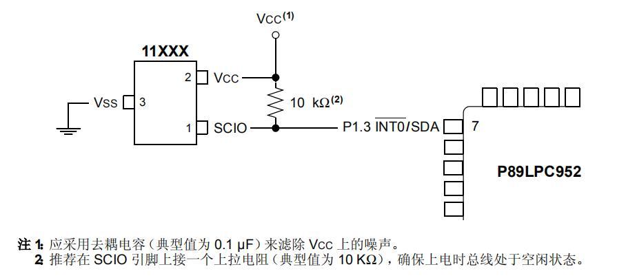 使用定時器連接8051 MCU和兼容UNI/O總線的串行EEPROM