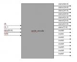基于FPGA的Varint編碼設計原理和實現