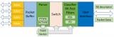 FDIR原理介绍及应用场景举例