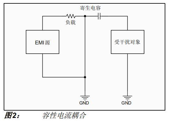 放大器電路中射頻電磁干擾的解決方案