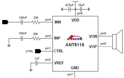 超低EMI高信噪比单通道音频功放芯片ANT8116