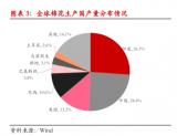 仅一朵棉花就曝出了中国最牛的经济战略!