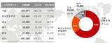 """华为发布2020年年度报告:业绩影响主要来自美国""""封堵""""措施"""