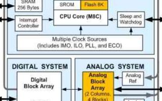 基于CY8C24533芯片實現電動車自行車控制系統的應用方案