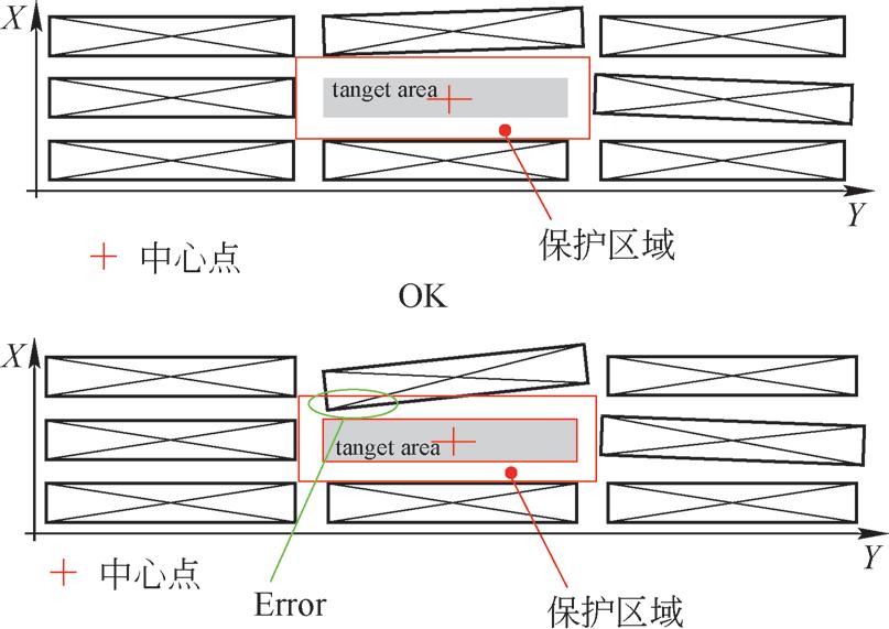 试条测试用的什么原理_色盲测试图