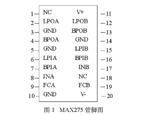 解析集成滤波器MAX275在超声检测中的应用